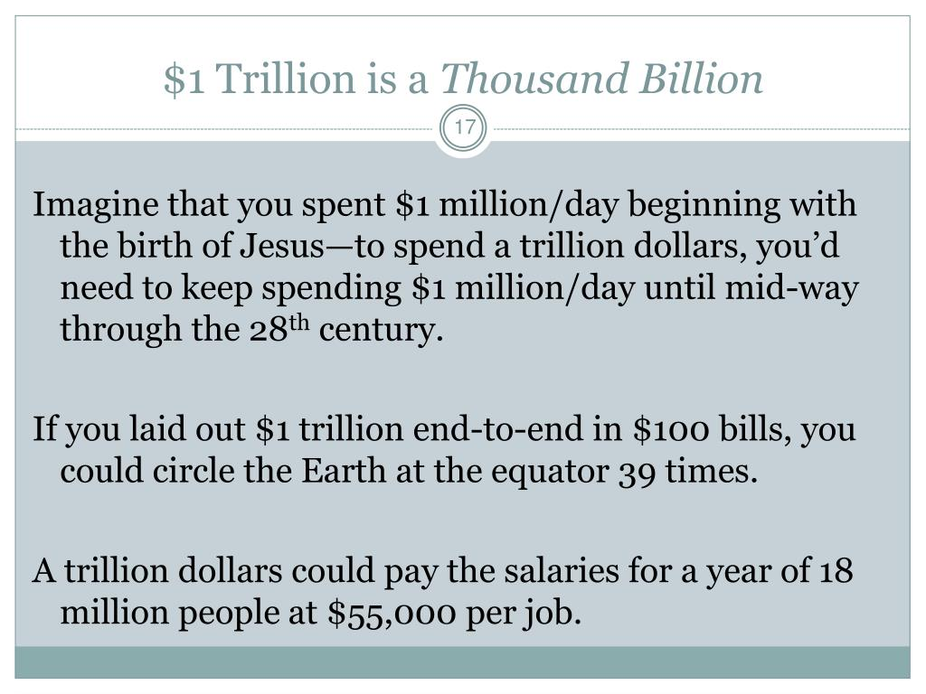 $1 Trillion is a