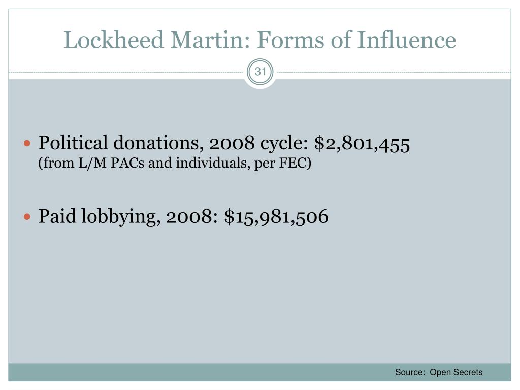 Lockheed Martin: Forms of Influence