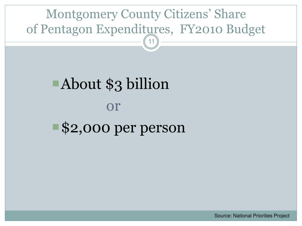 Montgomery County Citizens' Share