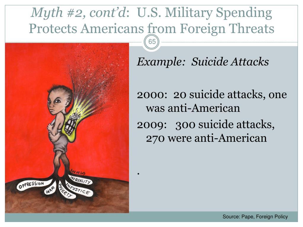 Myth #2, cont'd