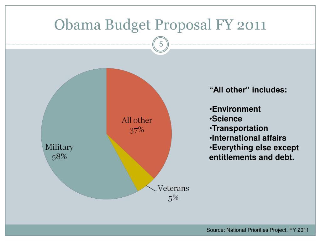 Obama Budget Proposal FY 2011