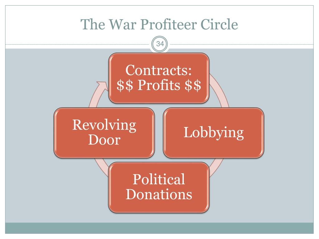 The War Profiteer Circle