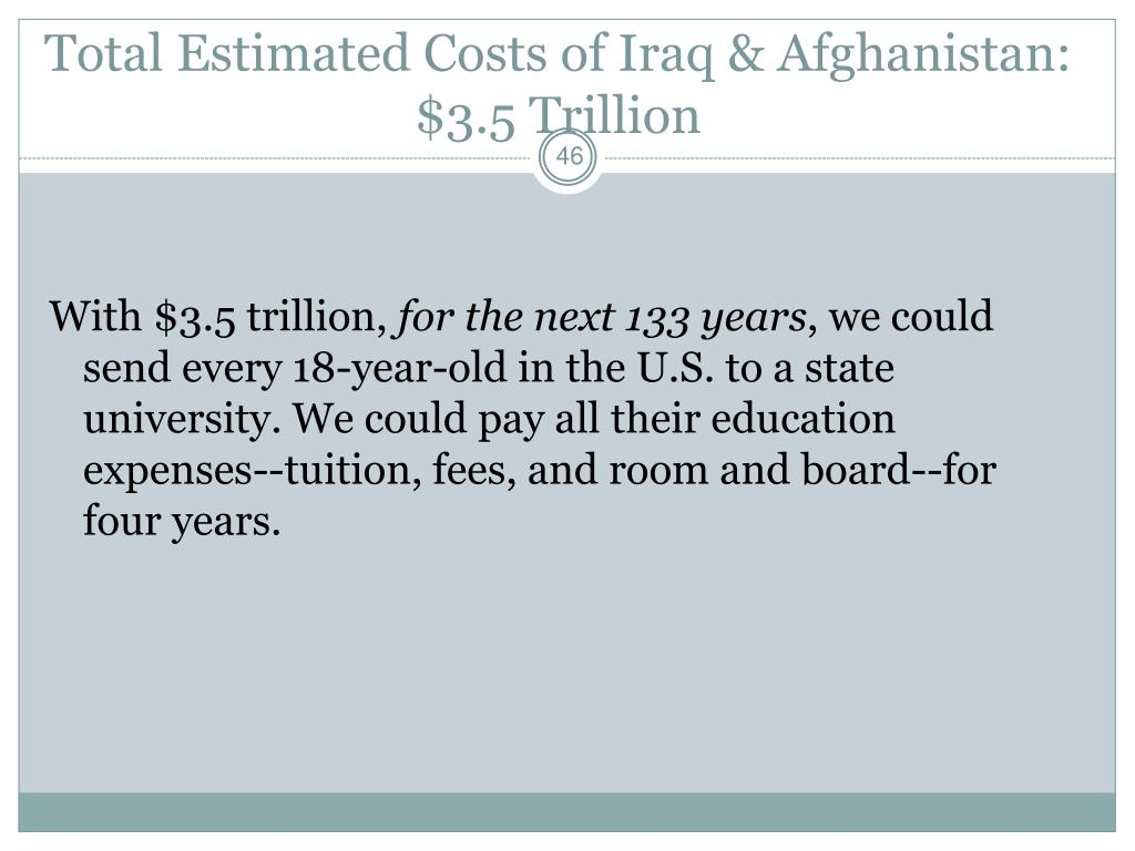 Total Estimated Costs of Iraq & Afghanistan: $3.5 Trillion