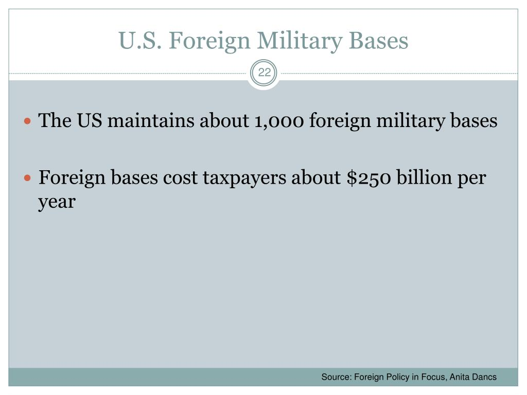 U.S. Foreign Military Bases