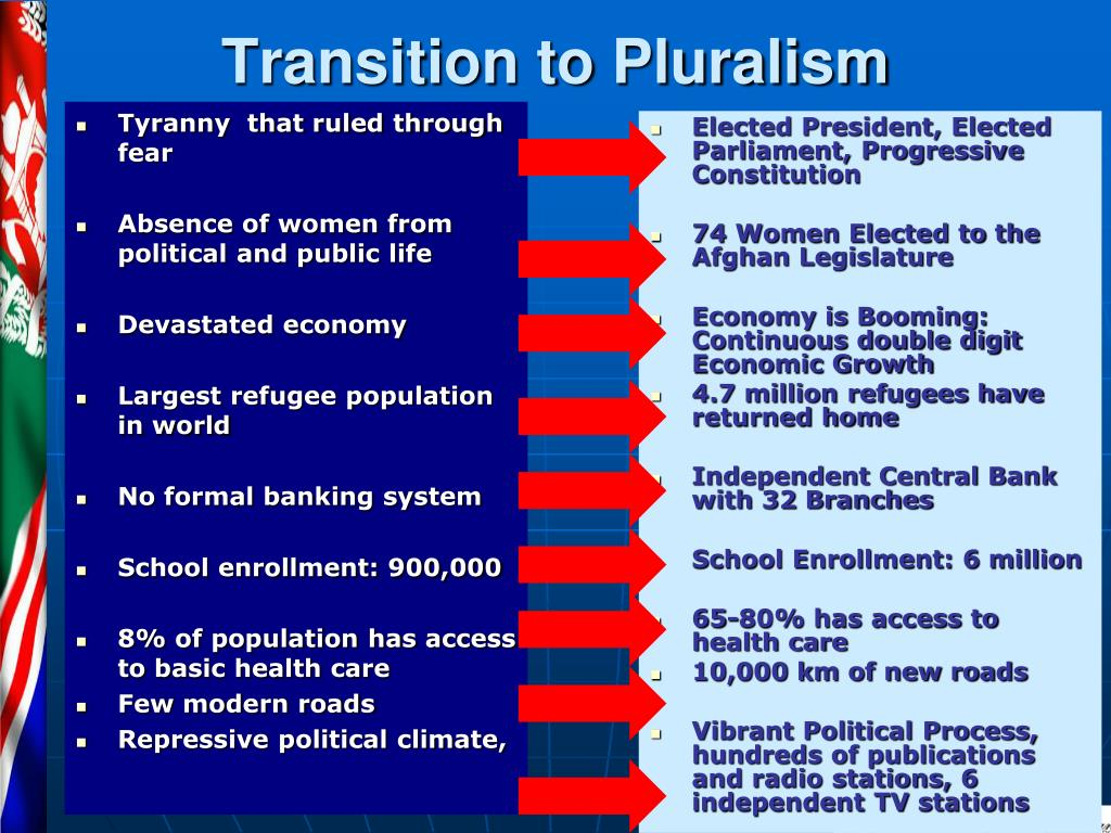 Transition to Pluralism