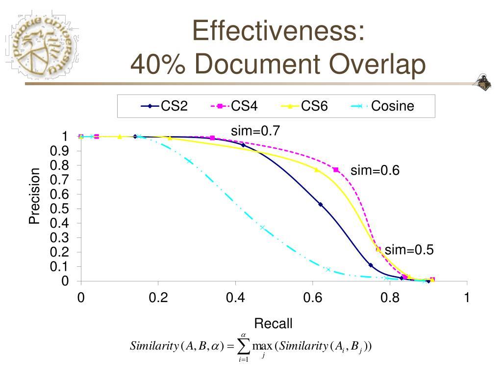 Effectiveness: