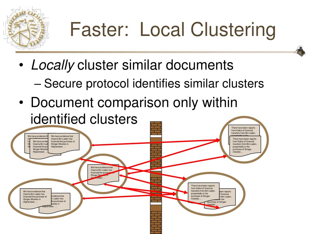Faster:  Local Clustering