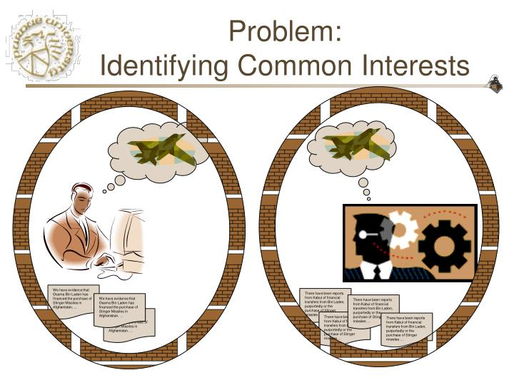 Problem identifying common interests