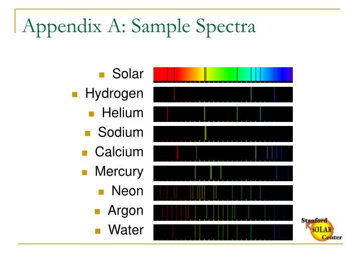 Appendix A: Sample Spectra