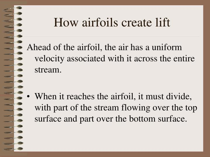 How airfoils create lift