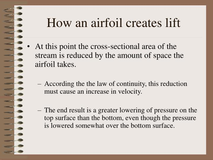 How an airfoil creates lift