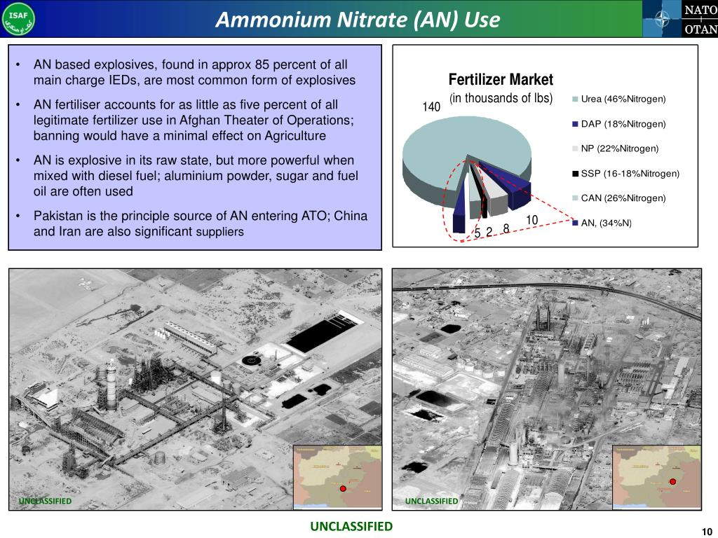 Ammonium Nitrate (AN) Use
