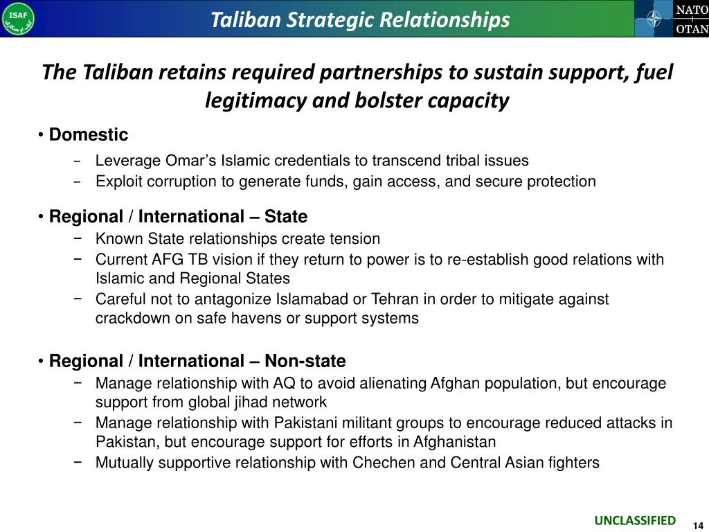 Taliban Strategic Relationships