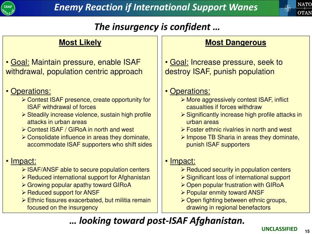 Enemy Reaction if International Support Wanes