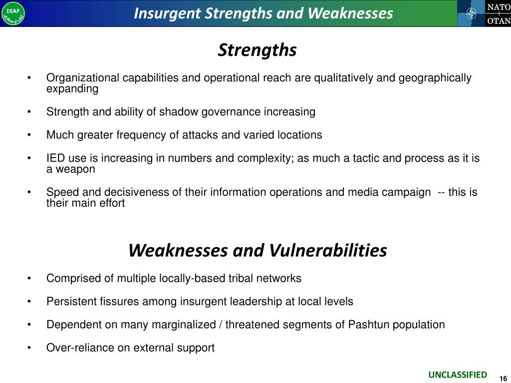 Insurgent Strengths and Weaknesses