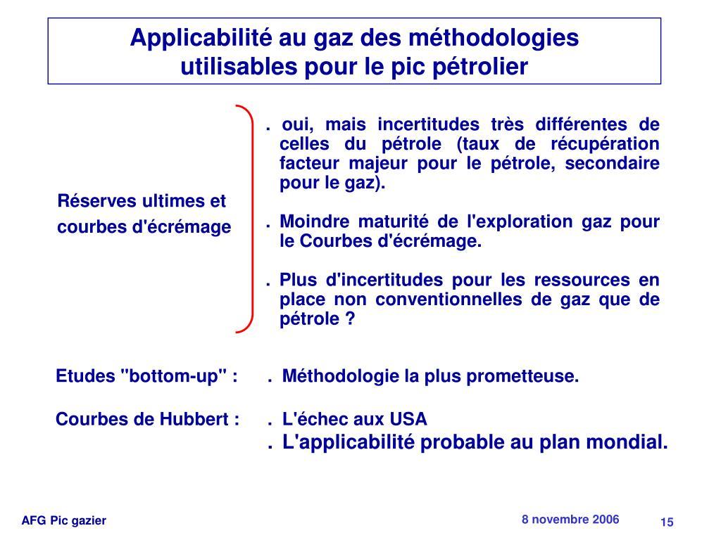 Applicabilité au gaz des méthodologies