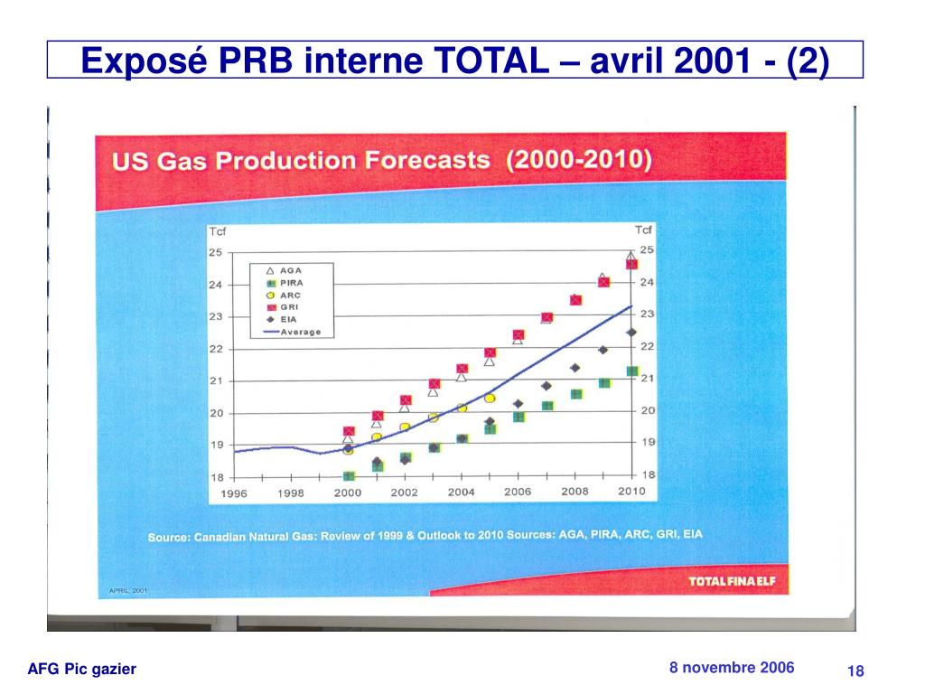 Exposé PRB interne TOTAL – avril 2001 - (2)