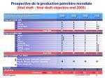 prospective de la production p troli re mondiale first draft final draft objective end 2006