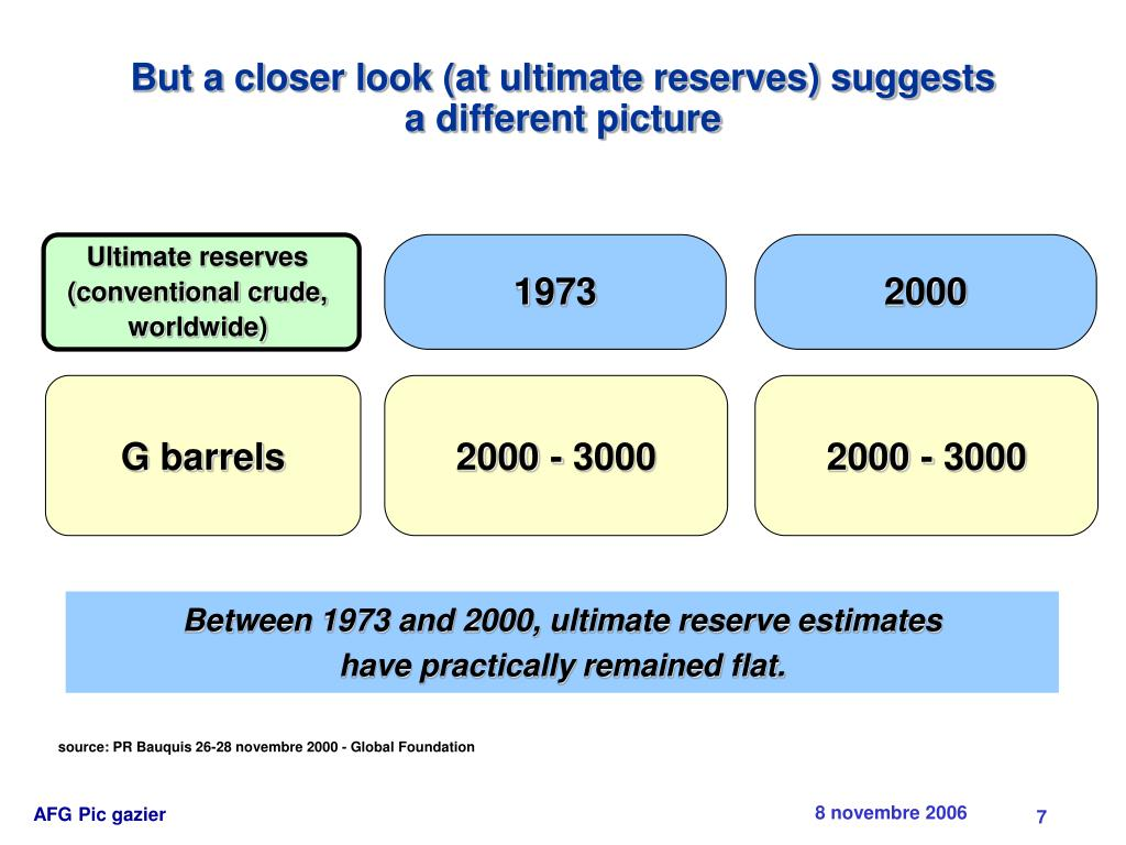 But a closer look (at ultimate reserves) suggests
