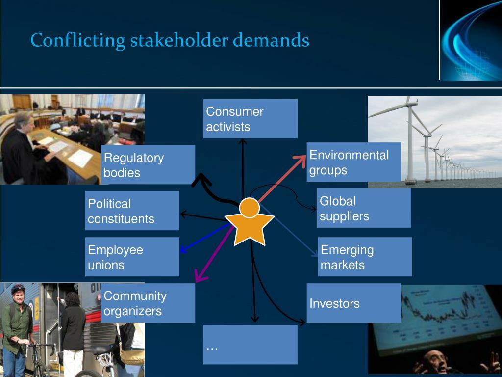 Conflicting stakeholder demands