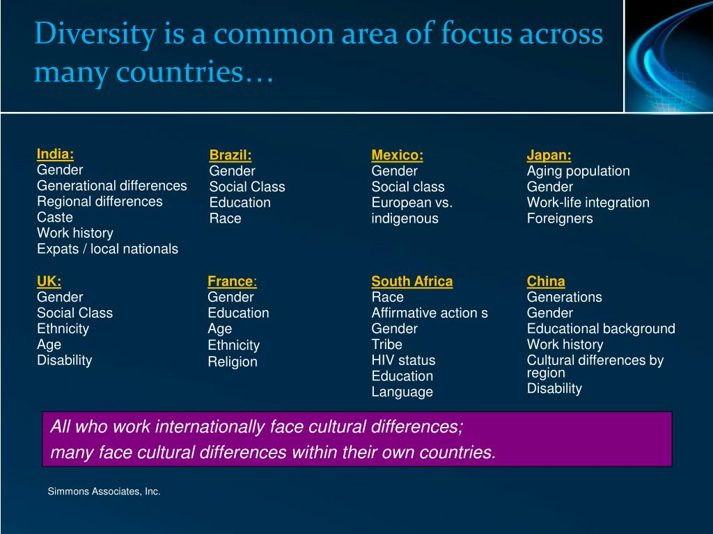 Diversity is a common area of focus across