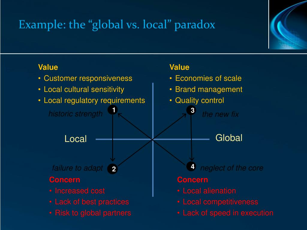 """Example: the """"global vs. local"""" paradox"""