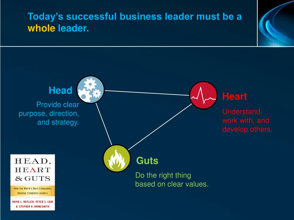 Today's successful business leader must be a