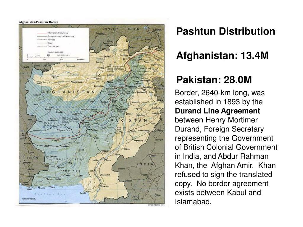 Pashtun Distribution