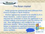 the asian market
