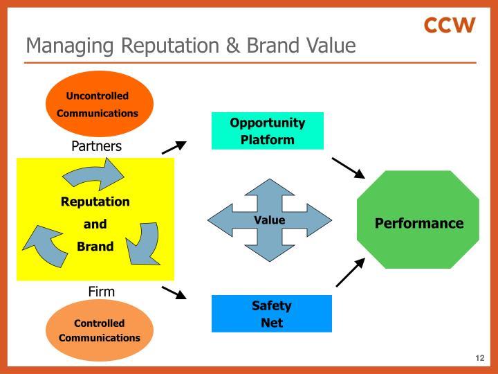 Managing Reputation & Brand Value