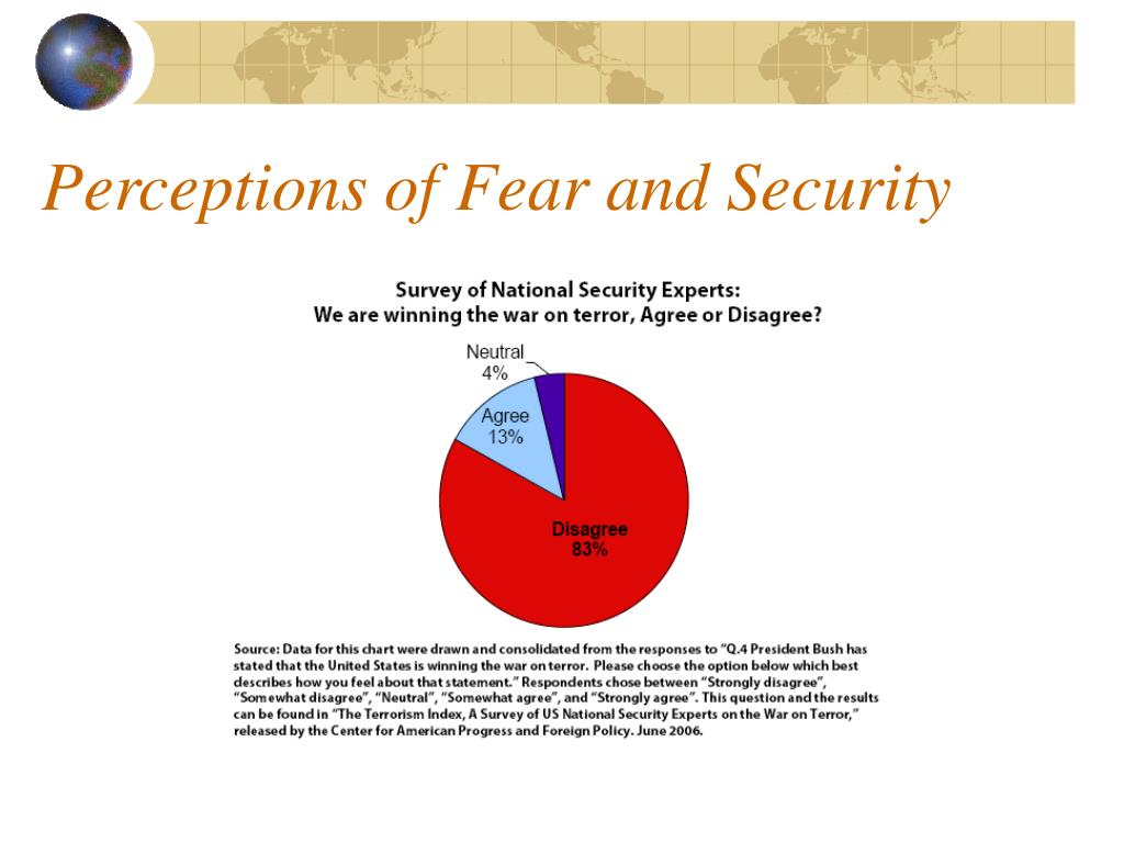 Perceptions of Fear and Security