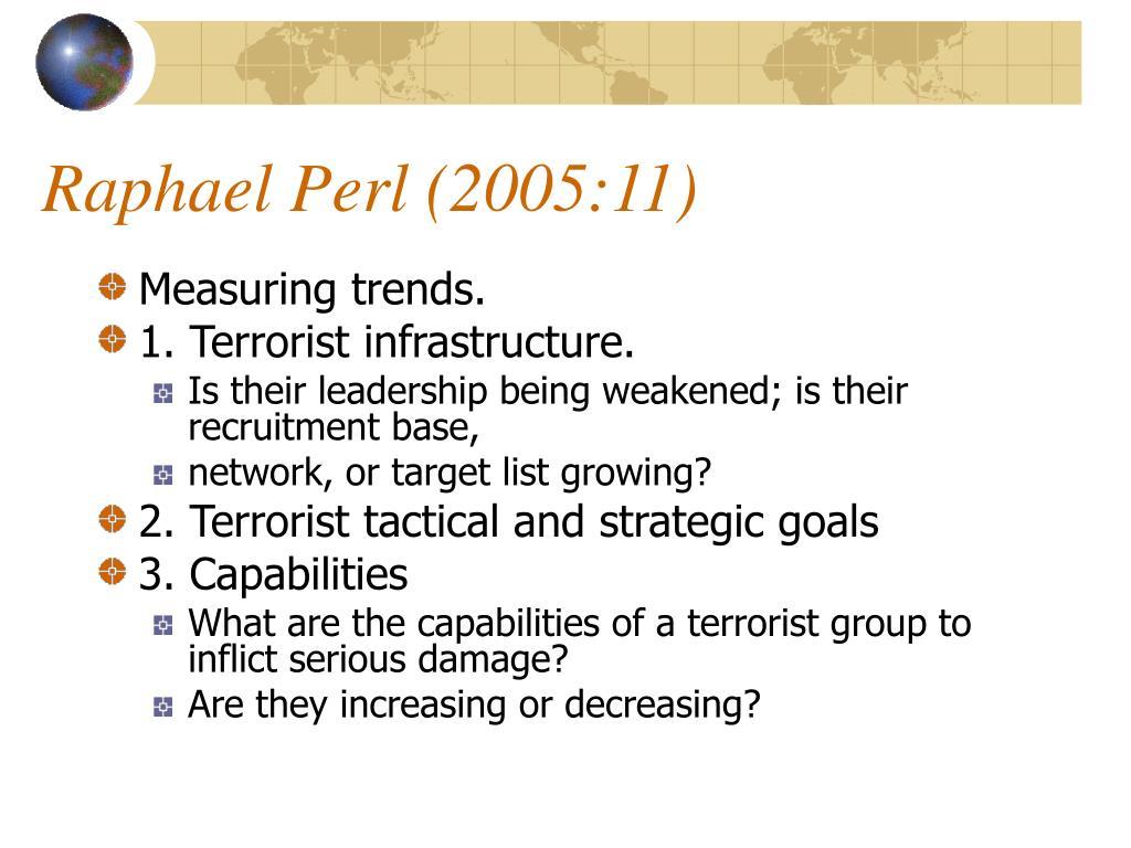 Raphael Perl (2005:11)