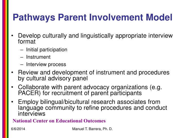 Pathways Parent Involvement Model