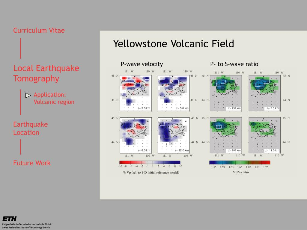 LET - Application (Yellowstone)