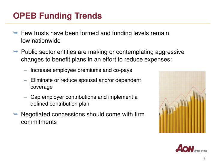 OPEB Funding Trends