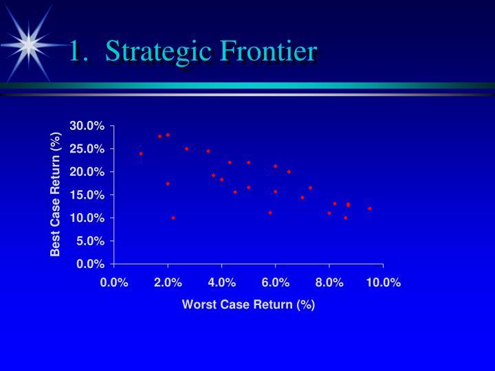 1.  Strategic Frontier