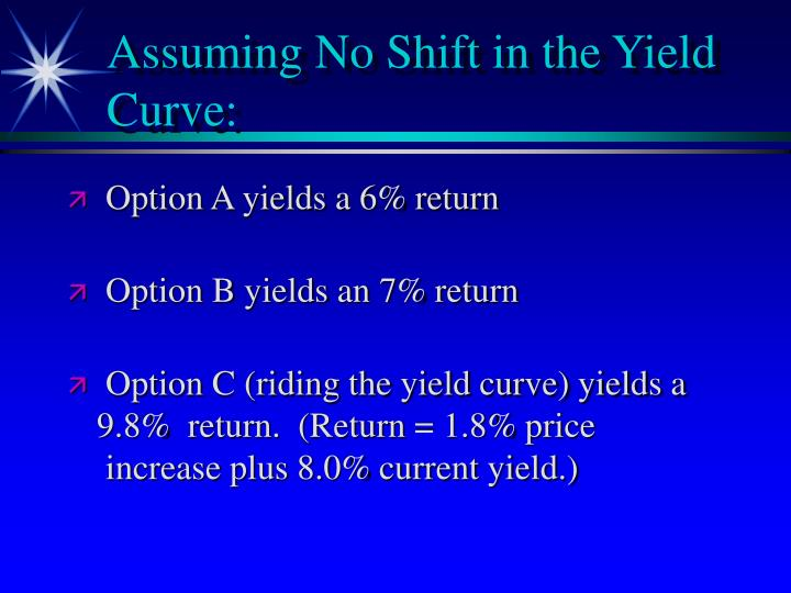 Assuming No Shift in the Yield Curve: