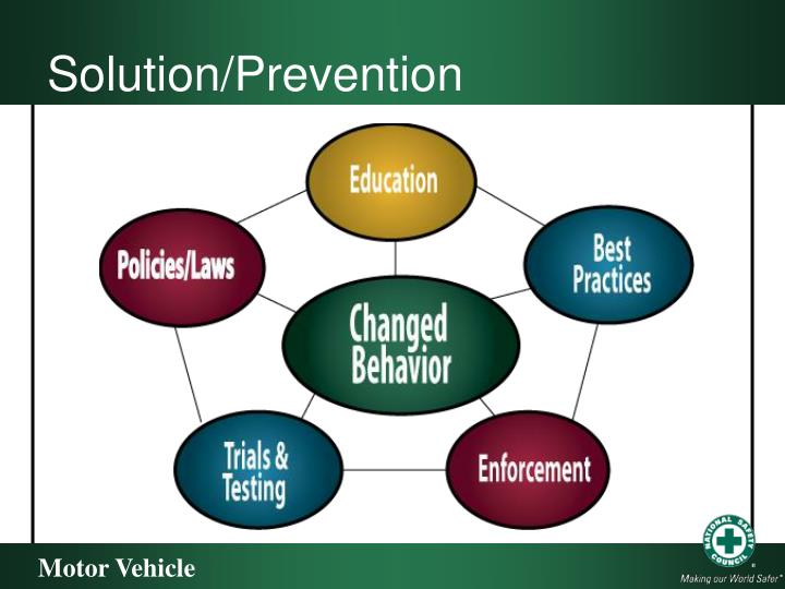 Solution/Prevention