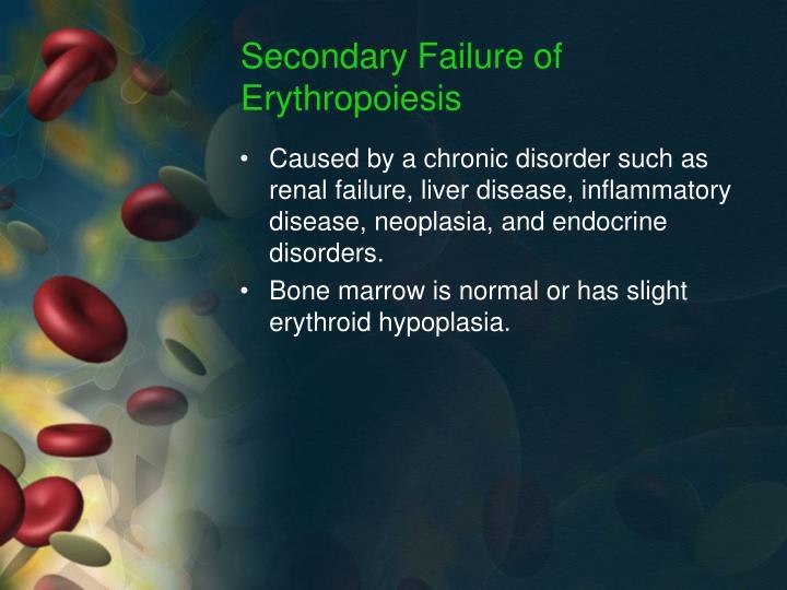 Secondary Failure of Erythropoiesis