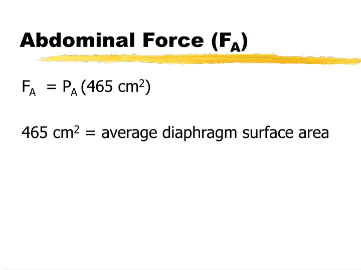 Abdominal Force (F