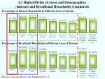 4 2 digital divide of areas and demographics internet and broadband households continued1