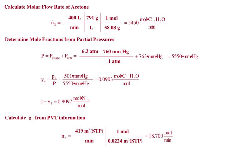 Calculate Molar Flow Rate of Acetone