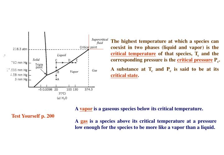 The highest temperature at which a species can coexist in two phases (liquid and vapor) is the