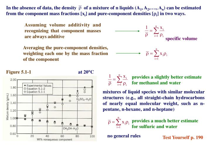 In the absence of data, the density      of a mixture of n liquids (A