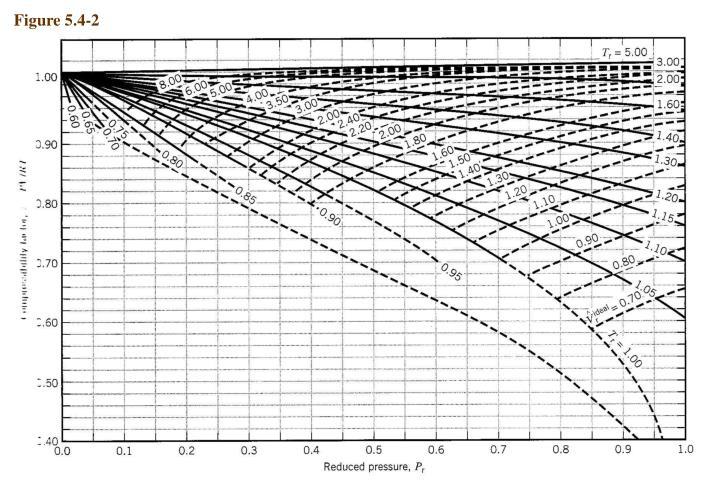 Figure 5.4-2
