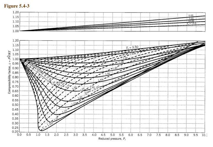 Figure 5.4-3