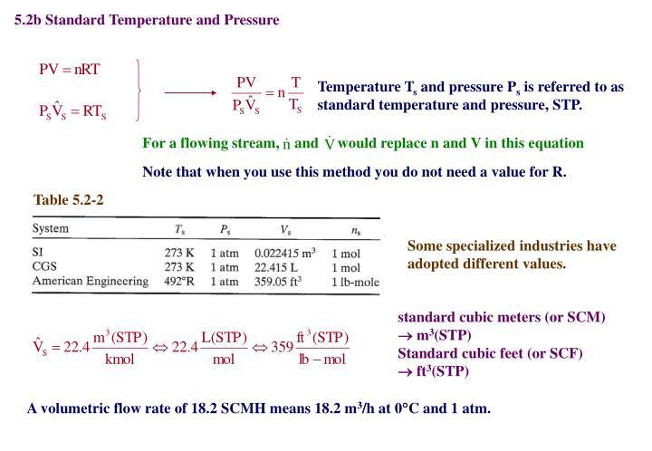 5.2b Standard Temperature and Pressure