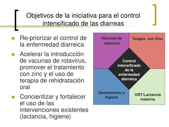 Vacunas de rotavirus