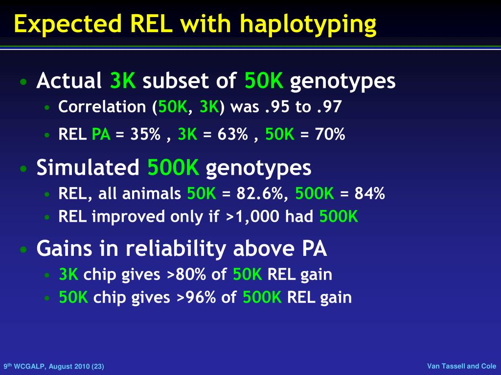 Expected REL with haplotyping