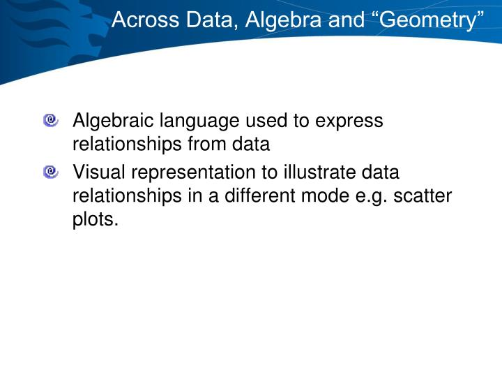"Across Data, Algebra and ""Geometry"""